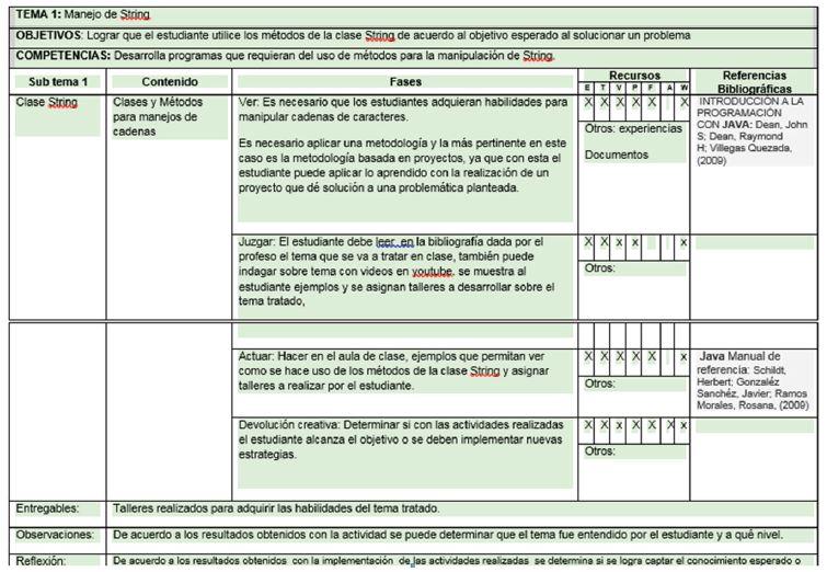 Pantallazo del DI y la planeación pedagógica